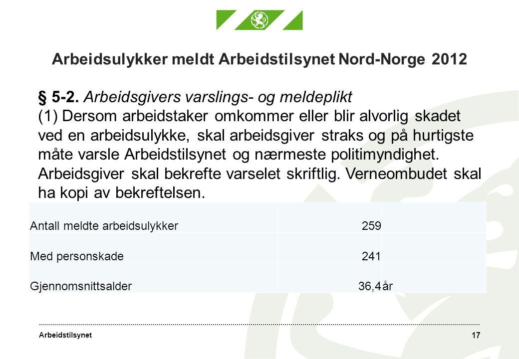 Arbeidsulykker meldt Arbeidstilsynet Nord-Norge 2012