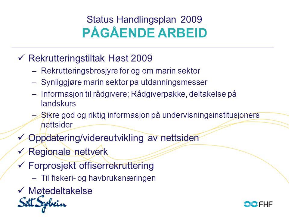 Status Handlingsplan 2009 PÅGÅENDE ARBEID