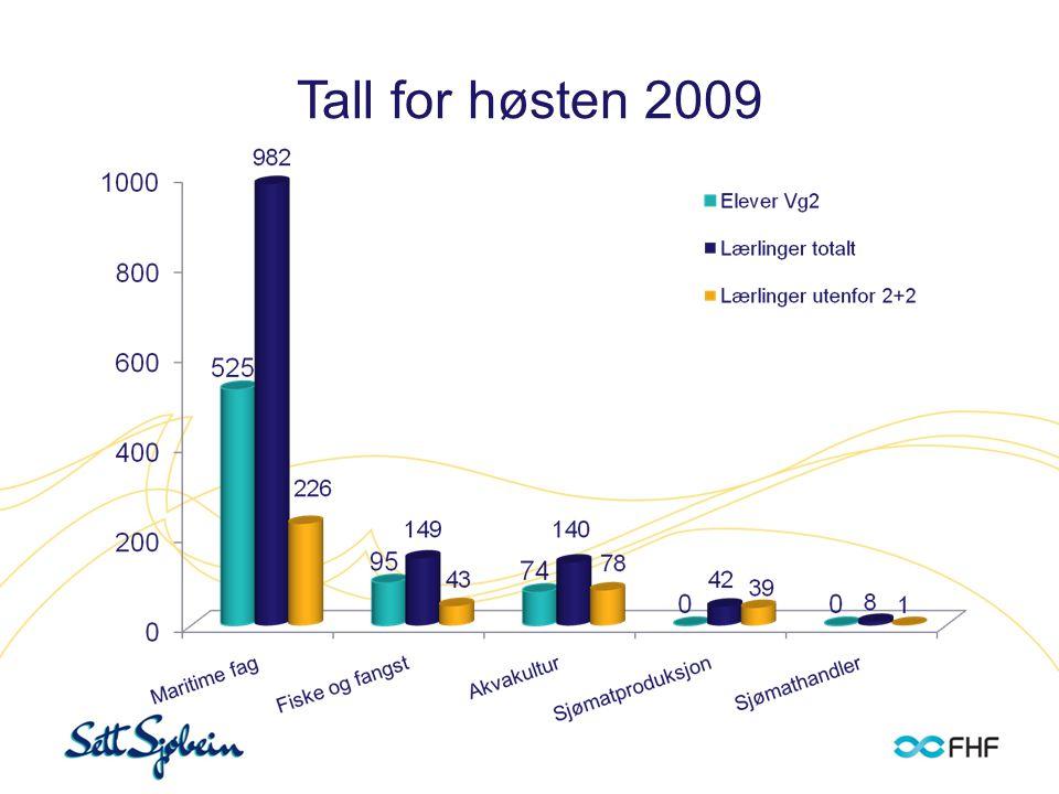 Tall for høsten 2009 Matroslærlinger: 529 Motormannlærlinger: 453