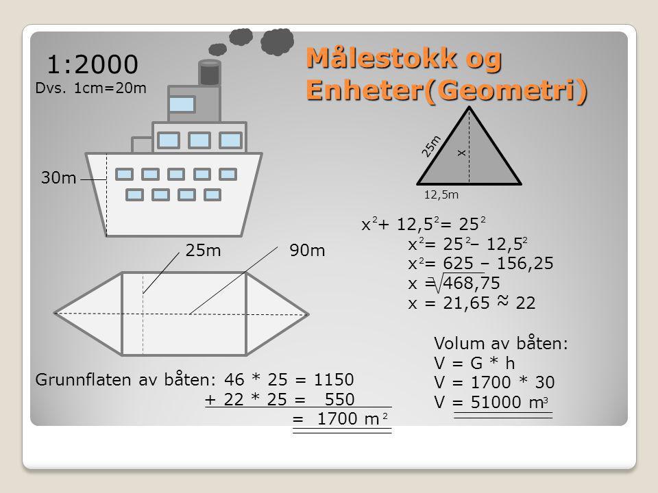 Målestokk og Enheter(Geometri)