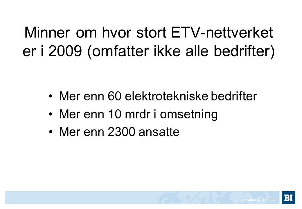 Minner om hvor stort ETV-nettverket er i 2009 (omfatter ikke alle bedrifter)