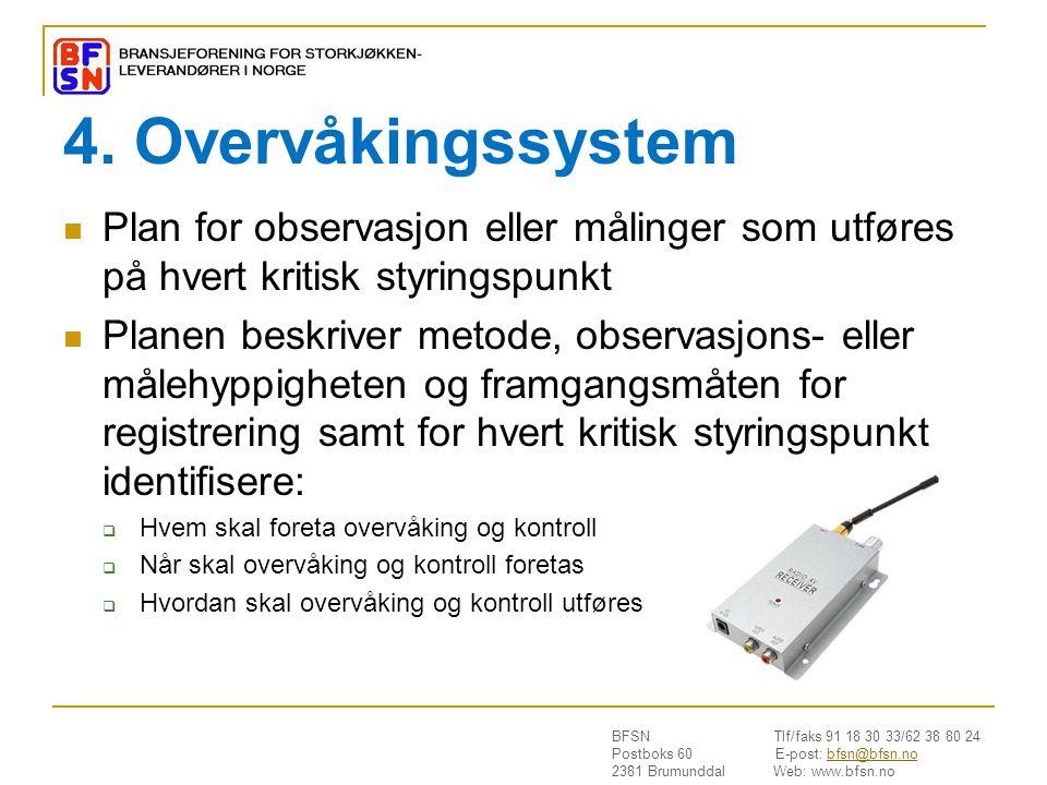 4. Overvåkingssystem Plan for observasjon eller målinger som utføres på hvert kritisk styringspunkt.