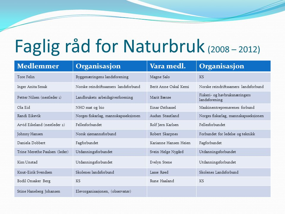 Faglig råd for Naturbruk (2008 – 2012)