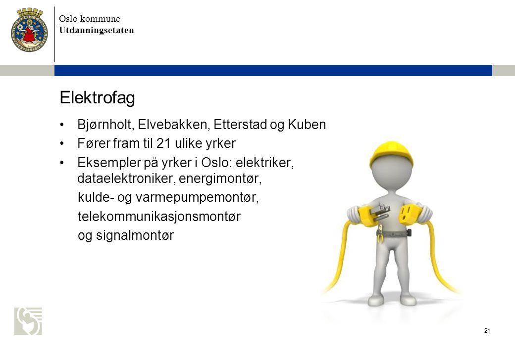 Elektrofag Bjørnholt, Elvebakken, Etterstad og Kuben