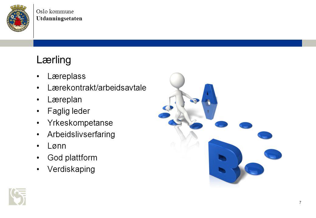Lærling Læreplass Lærekontrakt/arbeidsavtale Læreplan Faglig leder