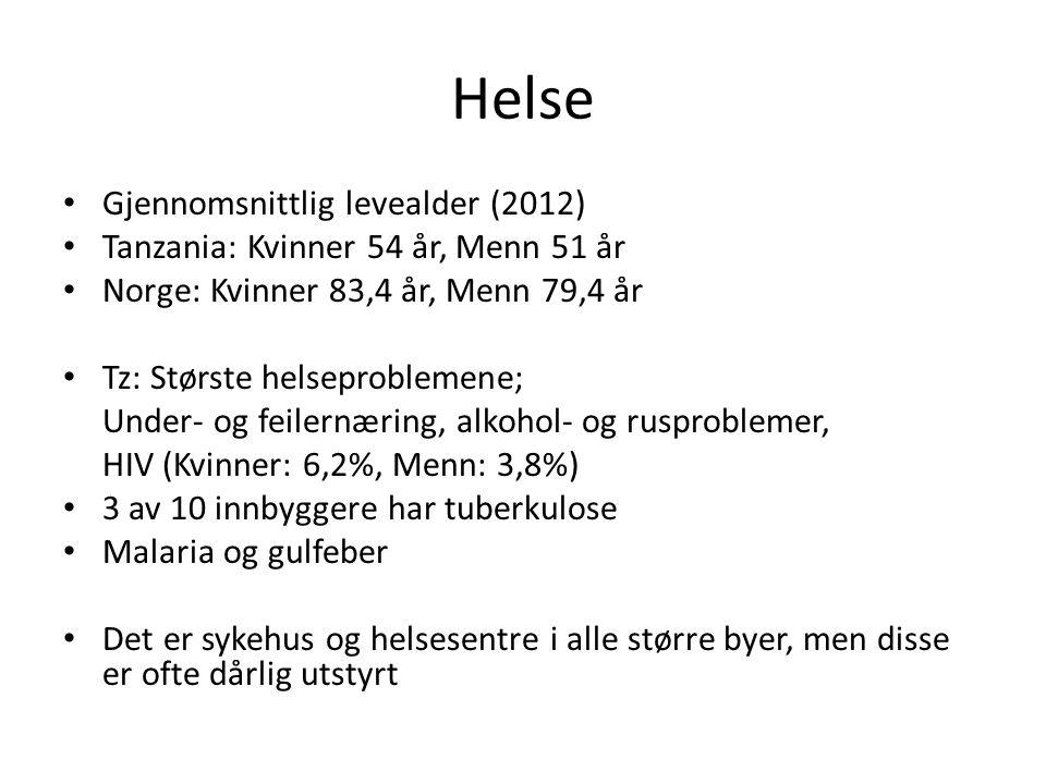 Helse Gjennomsnittlig levealder (2012)