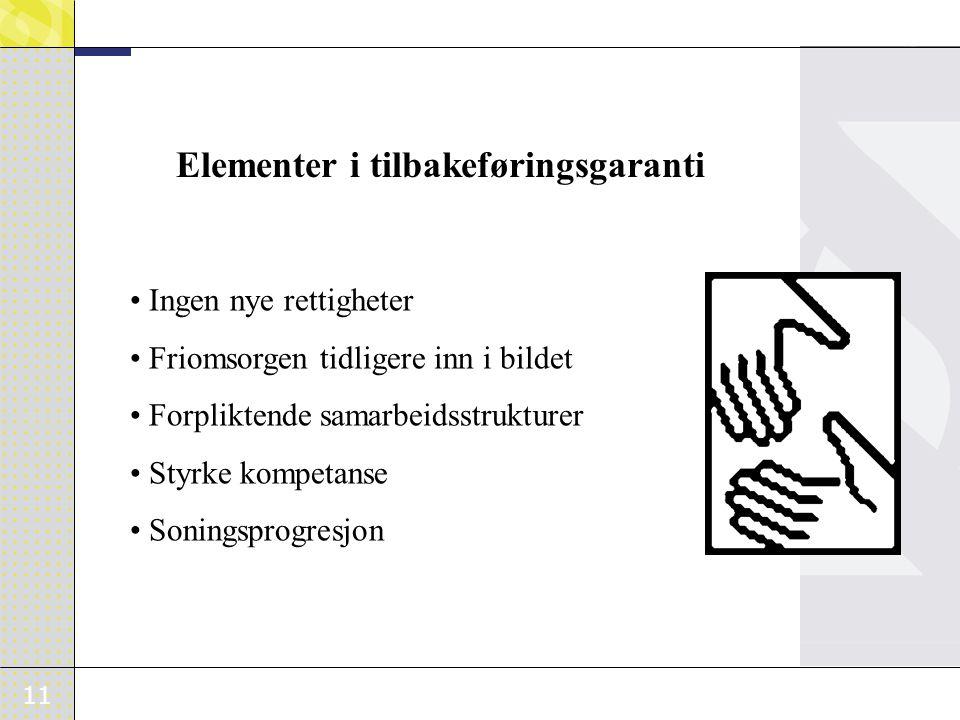 Elementer i tilbakeføringsgaranti