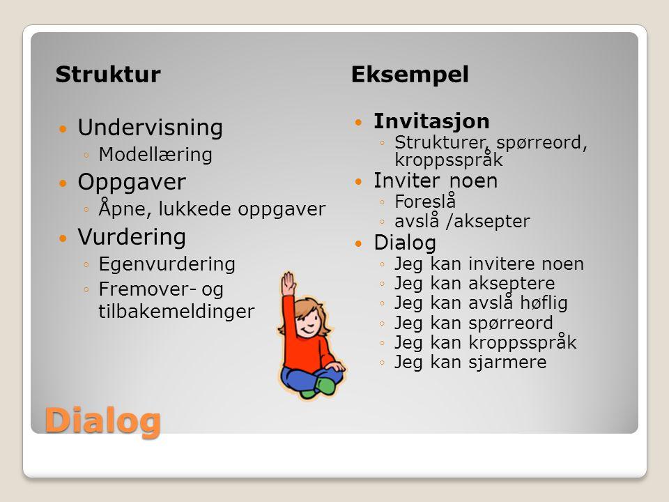 Dialog Struktur Eksempel Undervisning Oppgaver Vurdering Invitasjon
