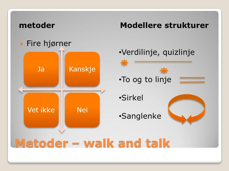 Metoder – walk and talk metoder Modellere strukturer Fire hjørner