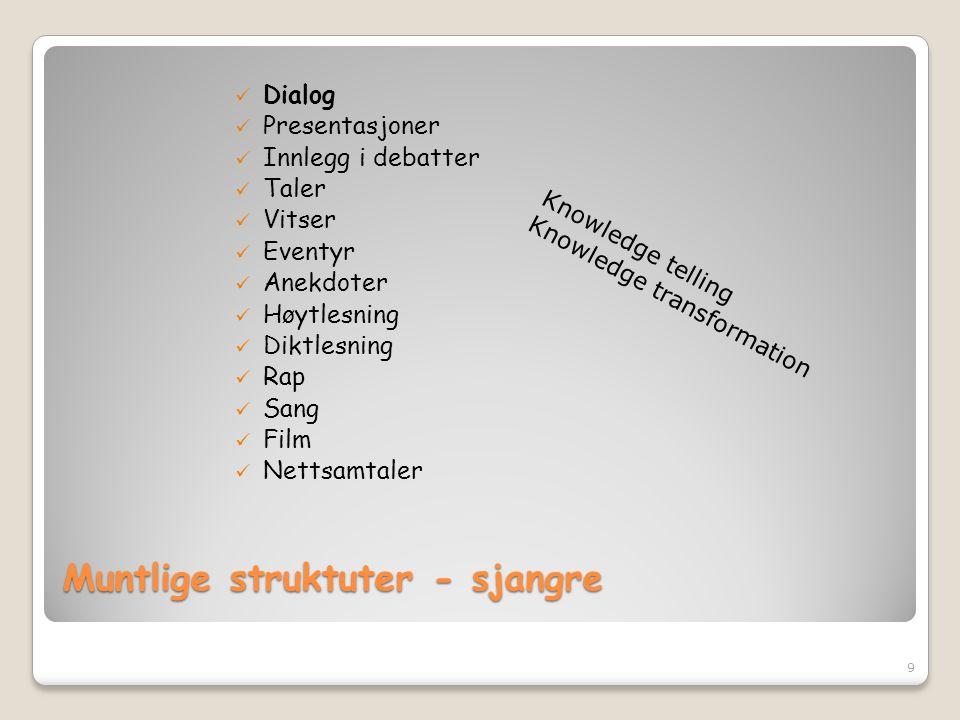 Muntlige struktuter - sjangre