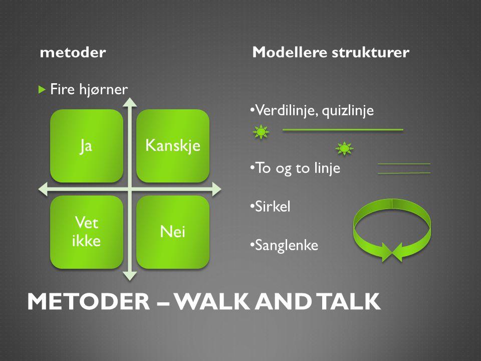 Metoder – walk and talk Ja Kanskje Vet ikke Nei metoder