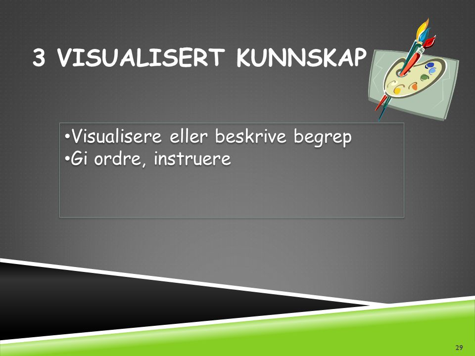 3 Visualisert kunnskap Visualisere eller beskrive begrep