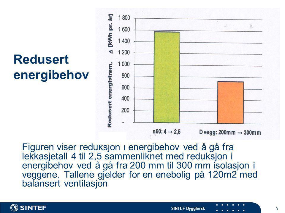 Redusert energibehov