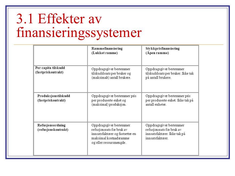 3.1 Effekter av finansieringssystemer