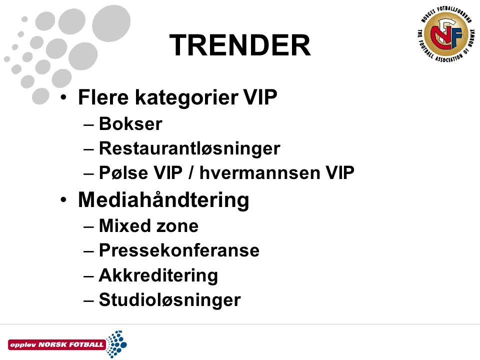 TRENDER Flere kategorier VIP Mediahåndtering Bokser