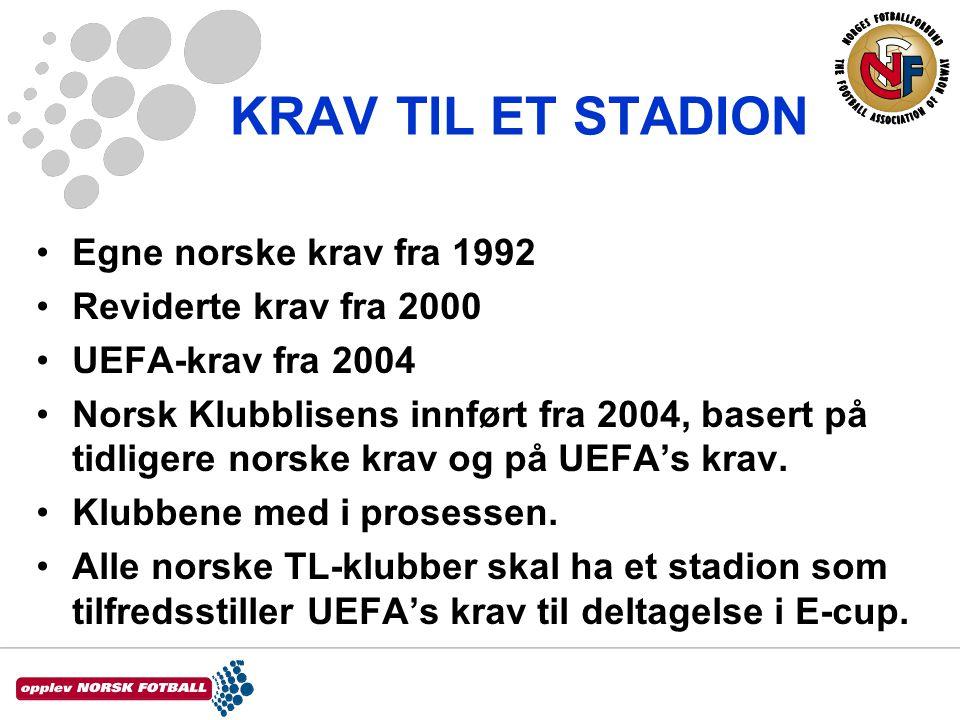 KRAV TIL ET STADION Egne norske krav fra 1992 Reviderte krav fra 2000