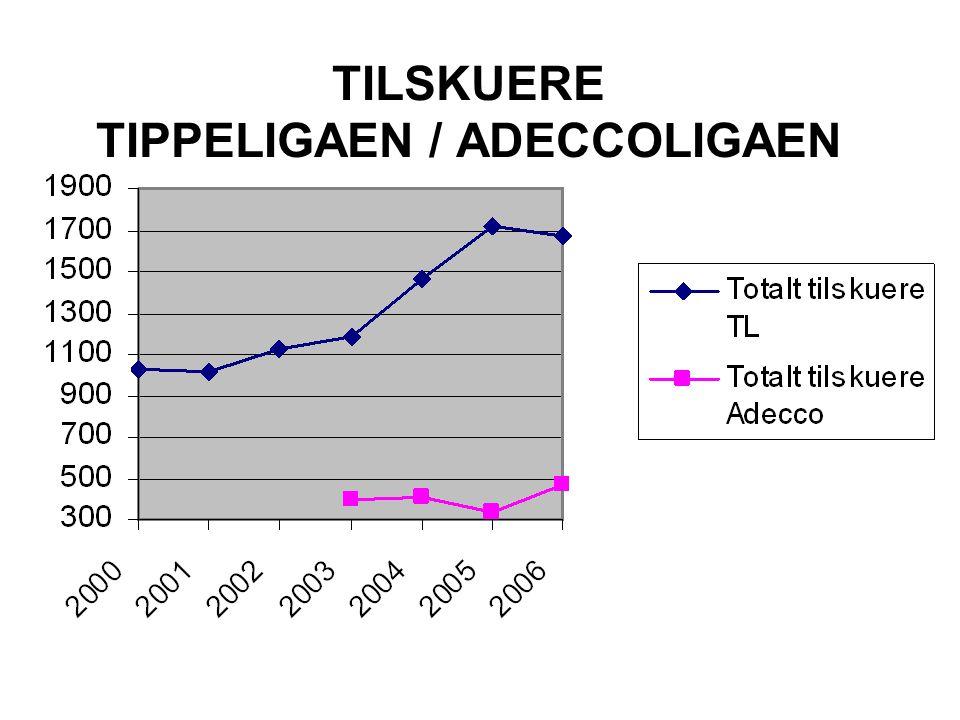 TILSKUERE TIPPELIGAEN / ADECCOLIGAEN