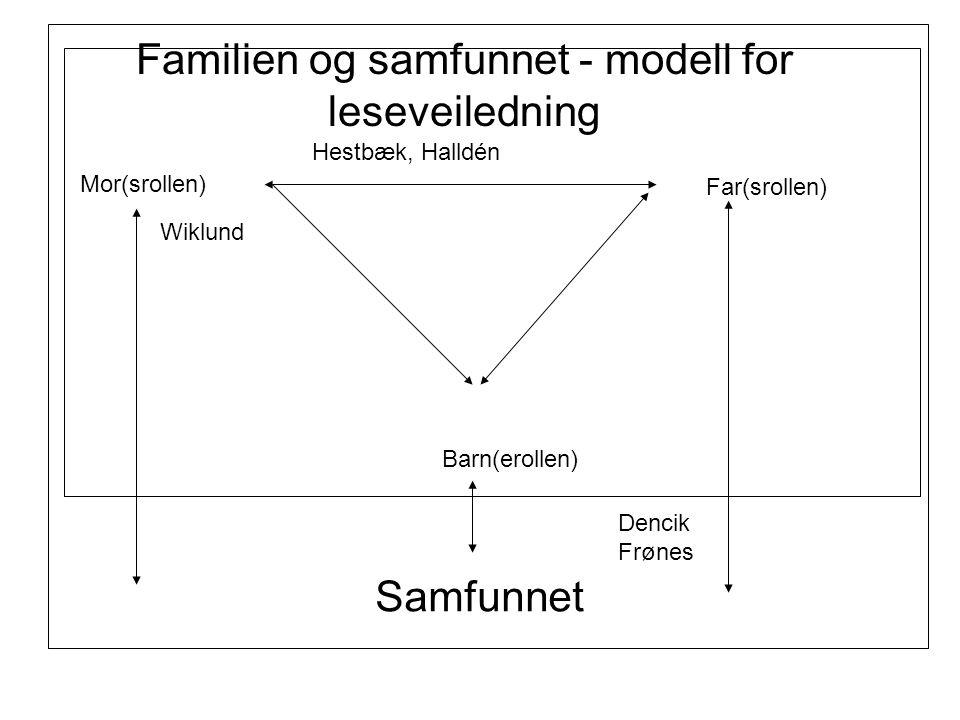 Familien og samfunnet - modell for leseveiledning