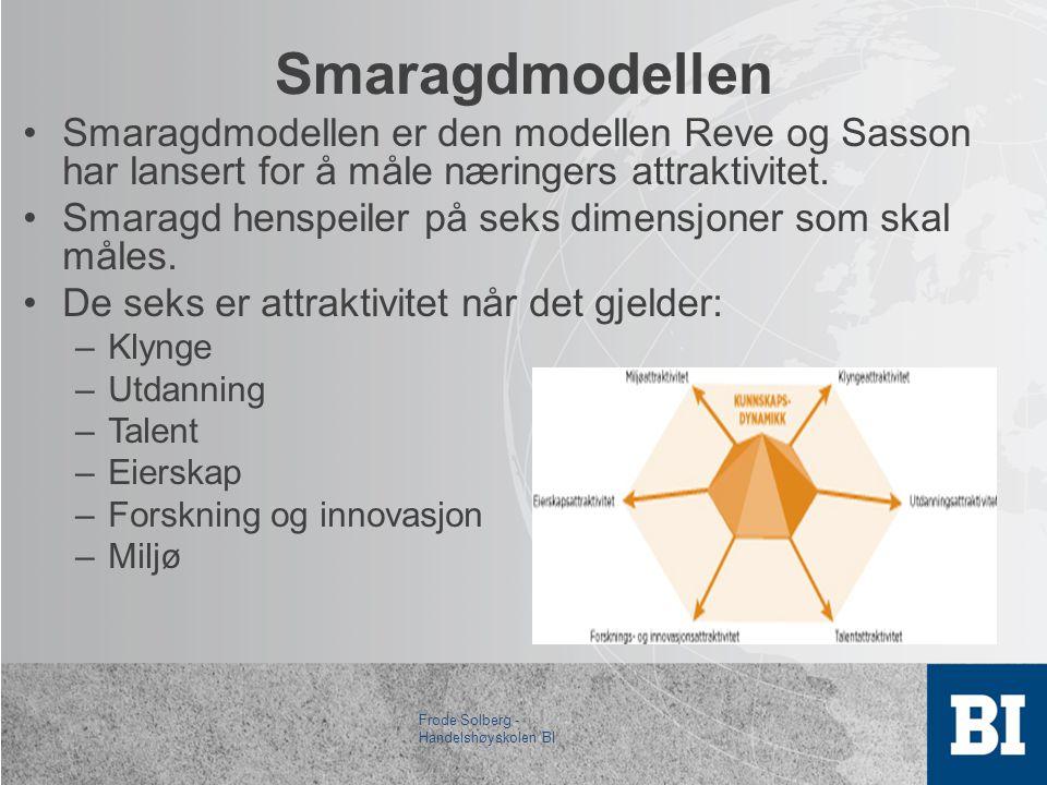 Smaragdmodellen Smaragdmodellen er den modellen Reve og Sasson har lansert for å måle næringers attraktivitet.