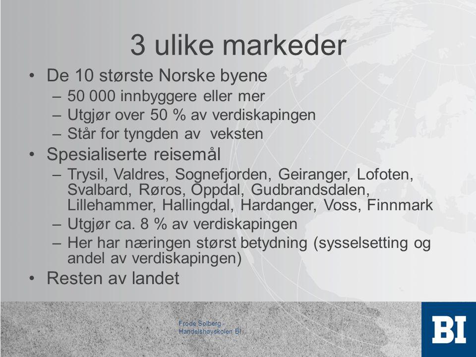 3 ulike markeder De 10 største Norske byene Spesialiserte reisemål