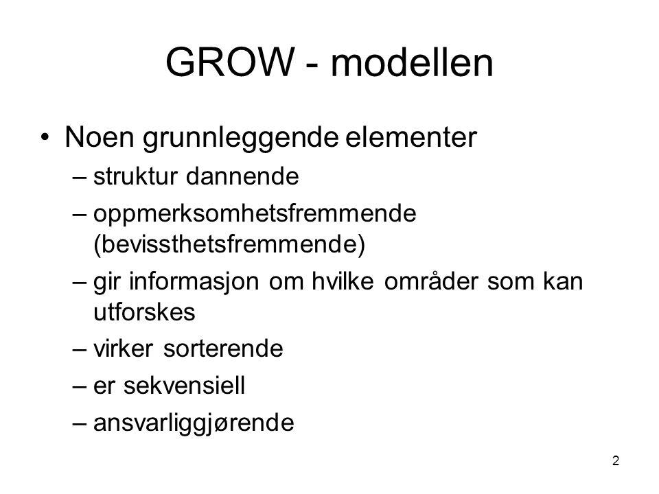 GROW - modellen Noen grunnleggende elementer struktur dannende