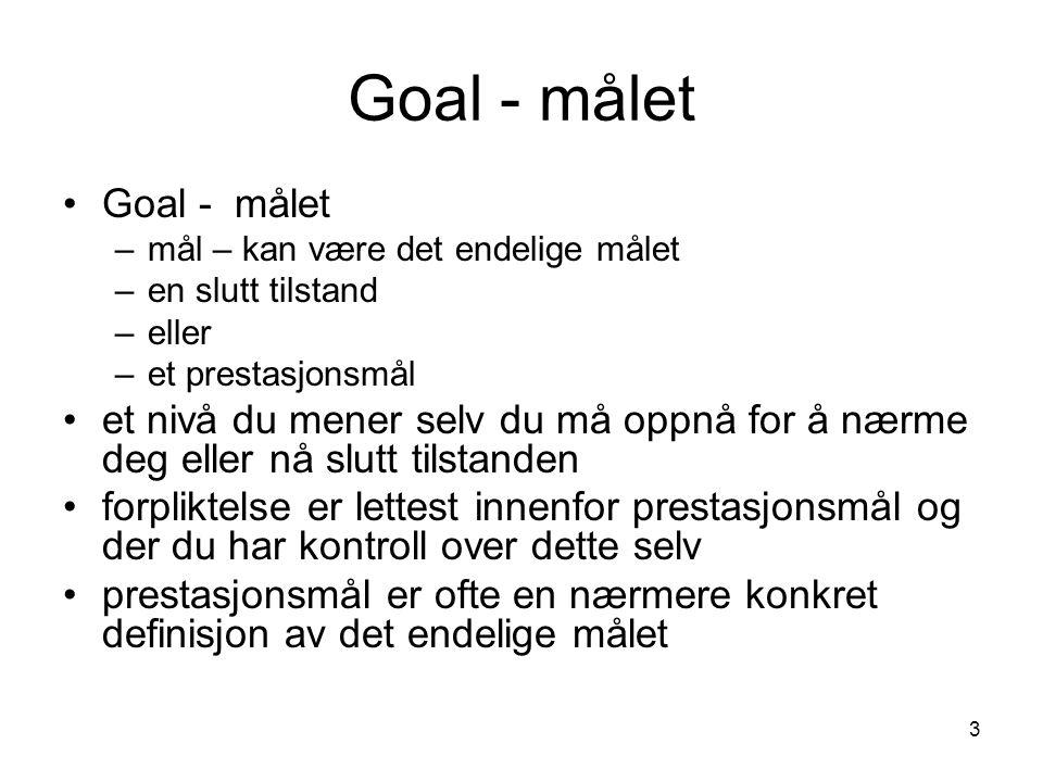 Goal - målet Goal - målet