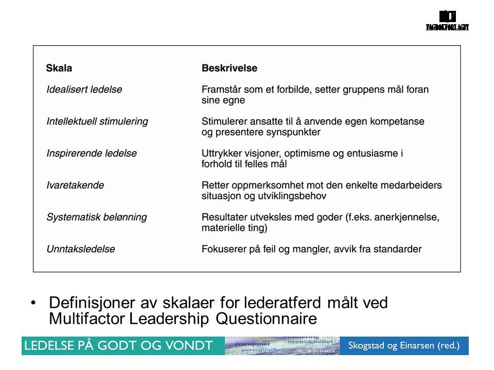 Definisjoner av skalaer for lederatferd målt ved Multifactor Leadership Questionnaire