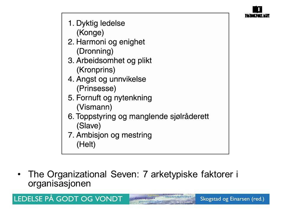 The Organizational Seven: 7 arketypiske faktorer i organisasjonen