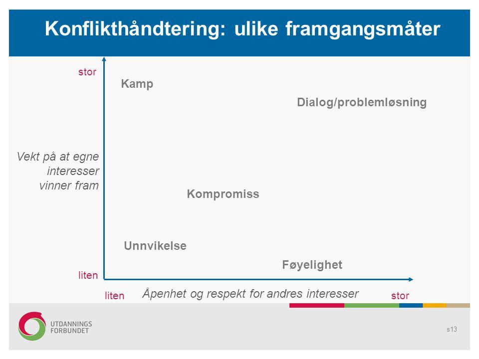 Konflikthåndtering: ulike framgangsmåter