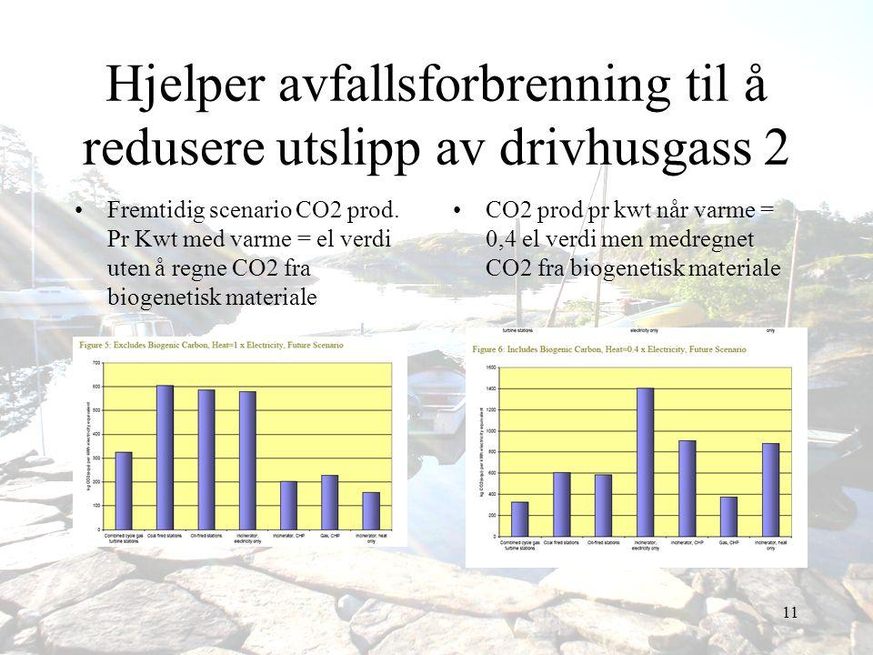 Hjelper avfallsforbrenning til å redusere utslipp av drivhusgass 2