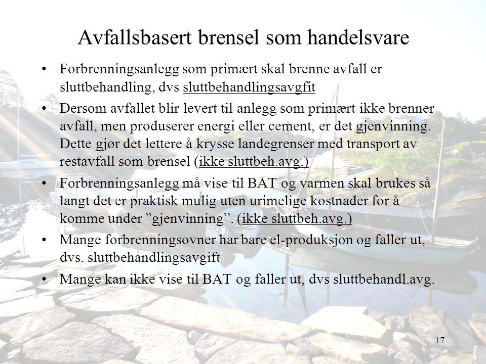 Avfallsbasert brensel som handelsvare