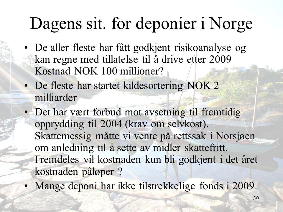 Dagens sit. for deponier i Norge