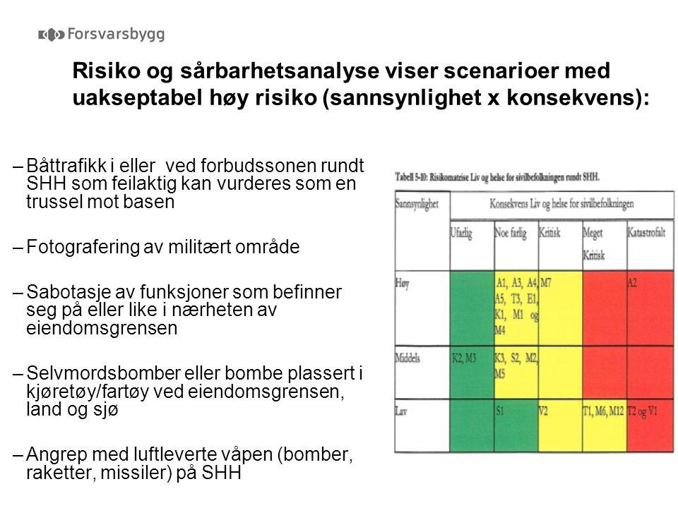 Risiko og sårbarhetsanalyse viser scenarioer med uakseptabel høy risiko (sannsynlighet x konsekvens):