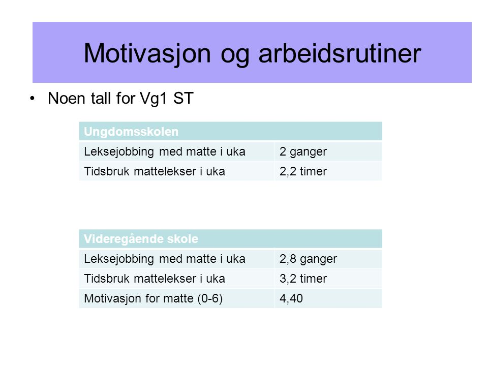 Motivasjon og arbeidsrutiner