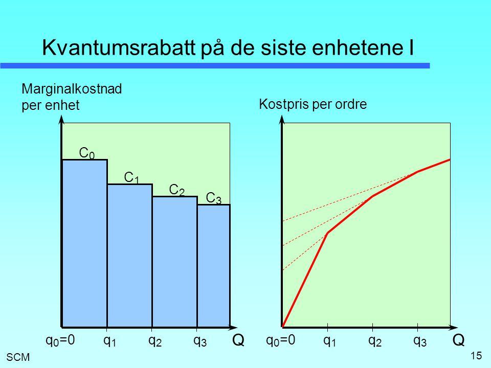Kvantumsrabatt på de siste enhetene I