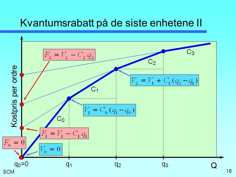 Kvantumsrabatt på de siste enhetene II