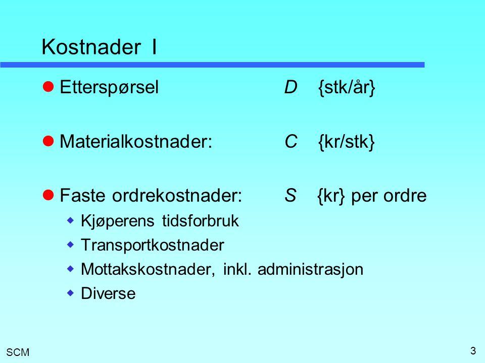 Kostnader I Etterspørsel D {stk/år} Materialkostnader: C {kr/stk}