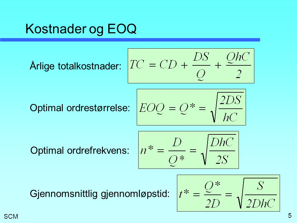 Kostnader og EOQ Årlige totalkostnader: Optimal ordrestørrelse: