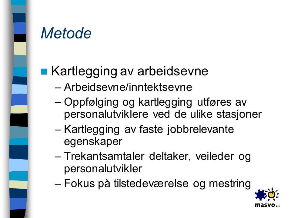 Metode Kartlegging av arbeidsevne Arbeidsevne/inntektsevne