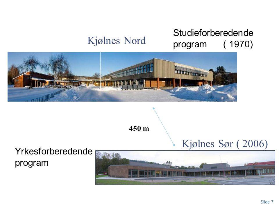Kjølnes Nord Kjølnes Sør ( 2006) Studieforberedende program ( 1970)