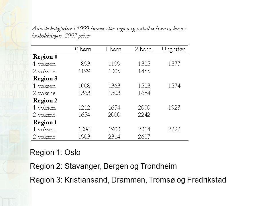 Region 1: Oslo Region 2: Stavanger, Bergen og Trondheim.