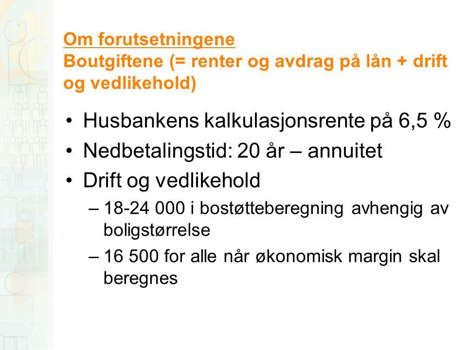 Husbankens kalkulasjonsrente på 6,5 %
