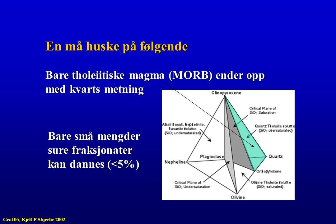 En må huske på følgende Bare tholeiitiske magma (MORB) ender opp