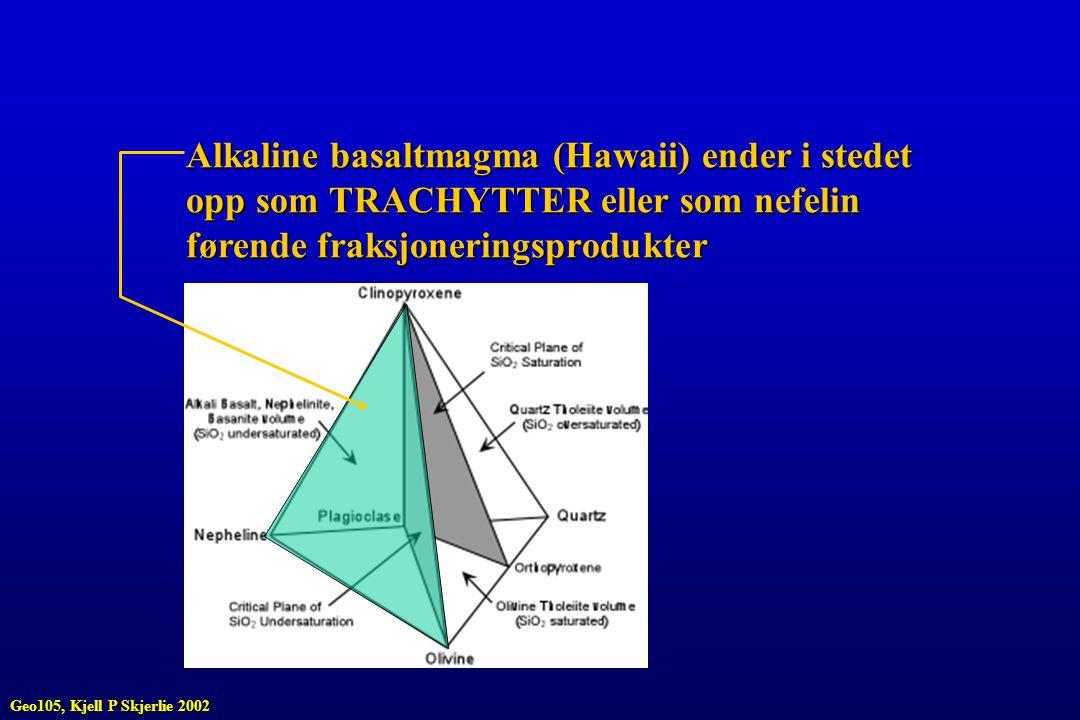 Alkaline basaltmagma (Hawaii) ender i stedet