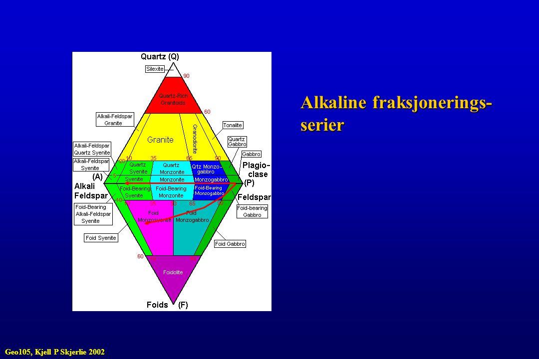 Alkaline fraksjonerings- serier