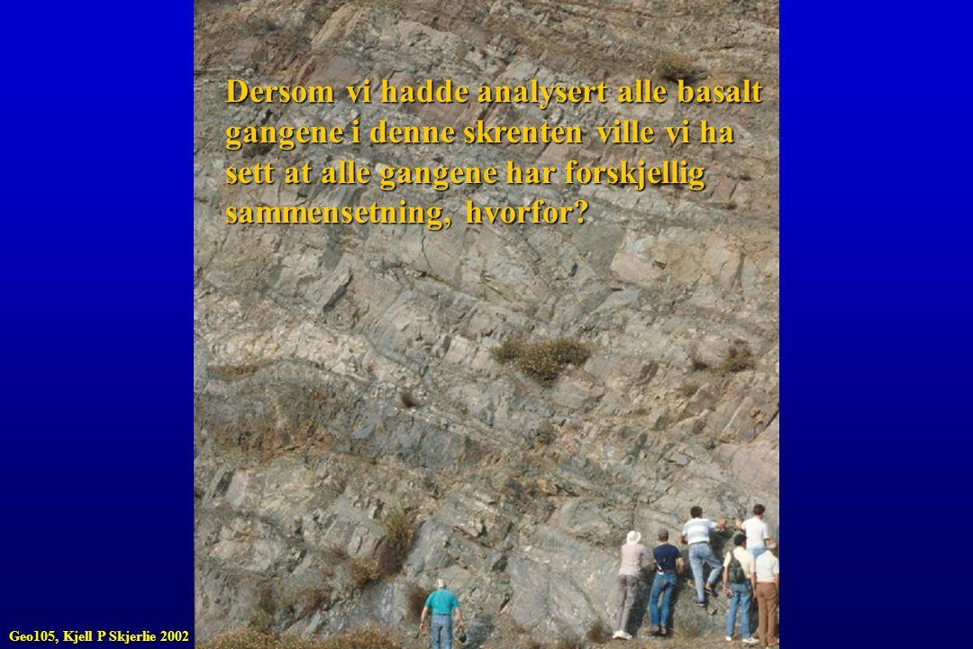 Dersom vi hadde analysert alle basalt