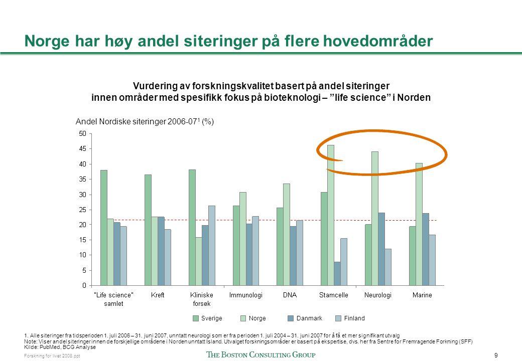 Dog gap relatert til kommersialisering av biopharma i Norge