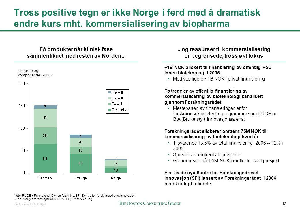 Kommersialiseringsstrukturen i Norge meget kompleks Synes ikke å være optimal for et spesialisert (og lite) område som biopharma