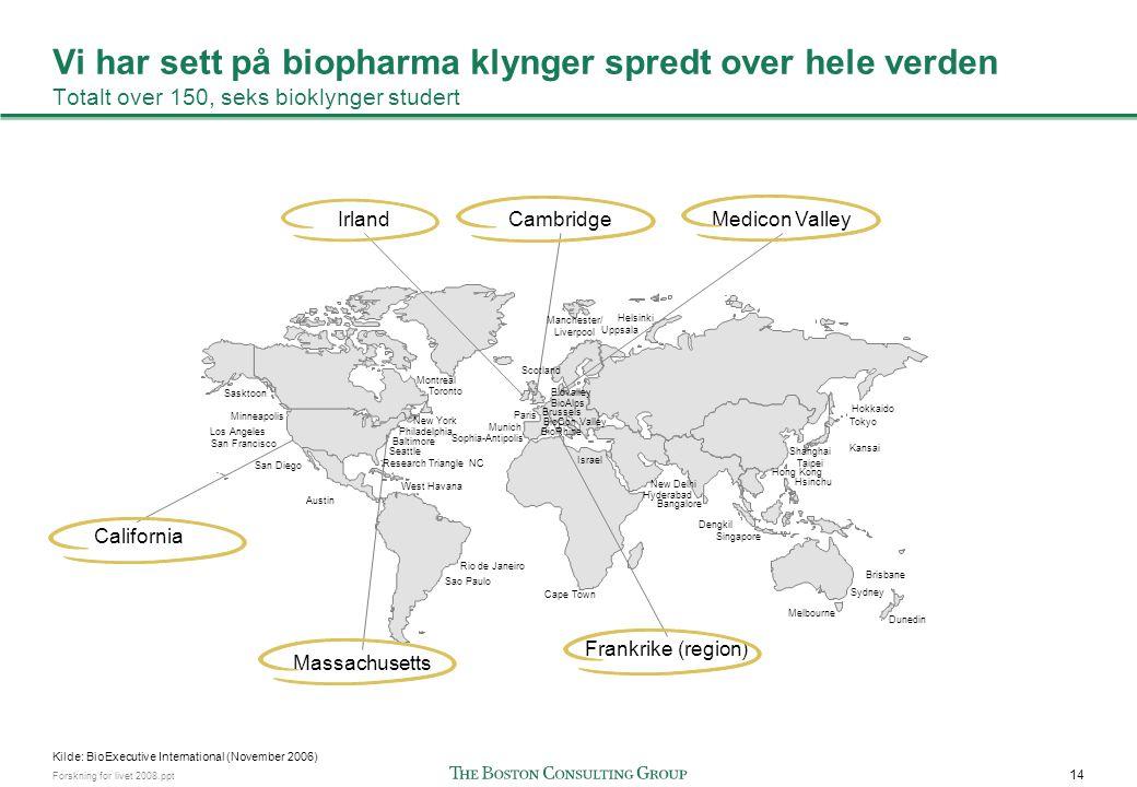 Seks internasjonale bioklynger og regioner analysert