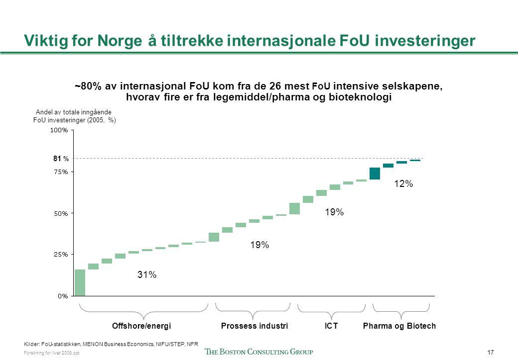 Norge kan ta et skritt videre i kommersialisering